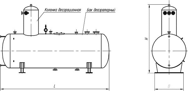 Деаэратор атмосферного давления ДА-50/25